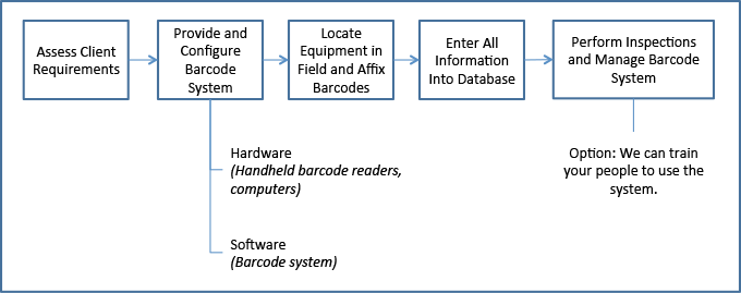 In-Control-Bar-Graph
